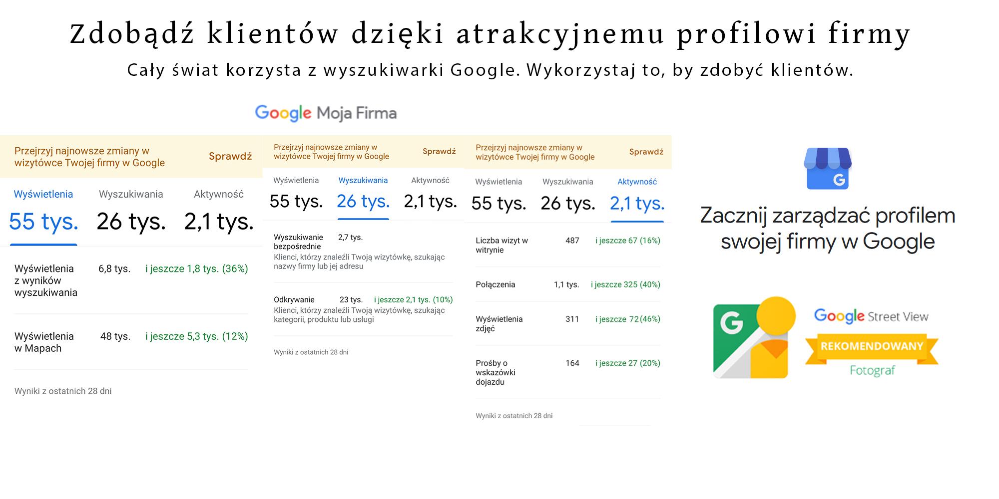 Wizytówka w mapach Google jest najlepszym sposobem promocji w Internecie